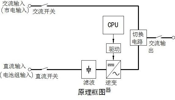 直流电源|线性直流稳压电源|净化稳压器|ups不间断